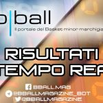 Serie B: Planet Basket Catanzaro – Campli Basket 66 – 62