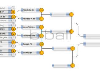 playoff-primadivisione-header